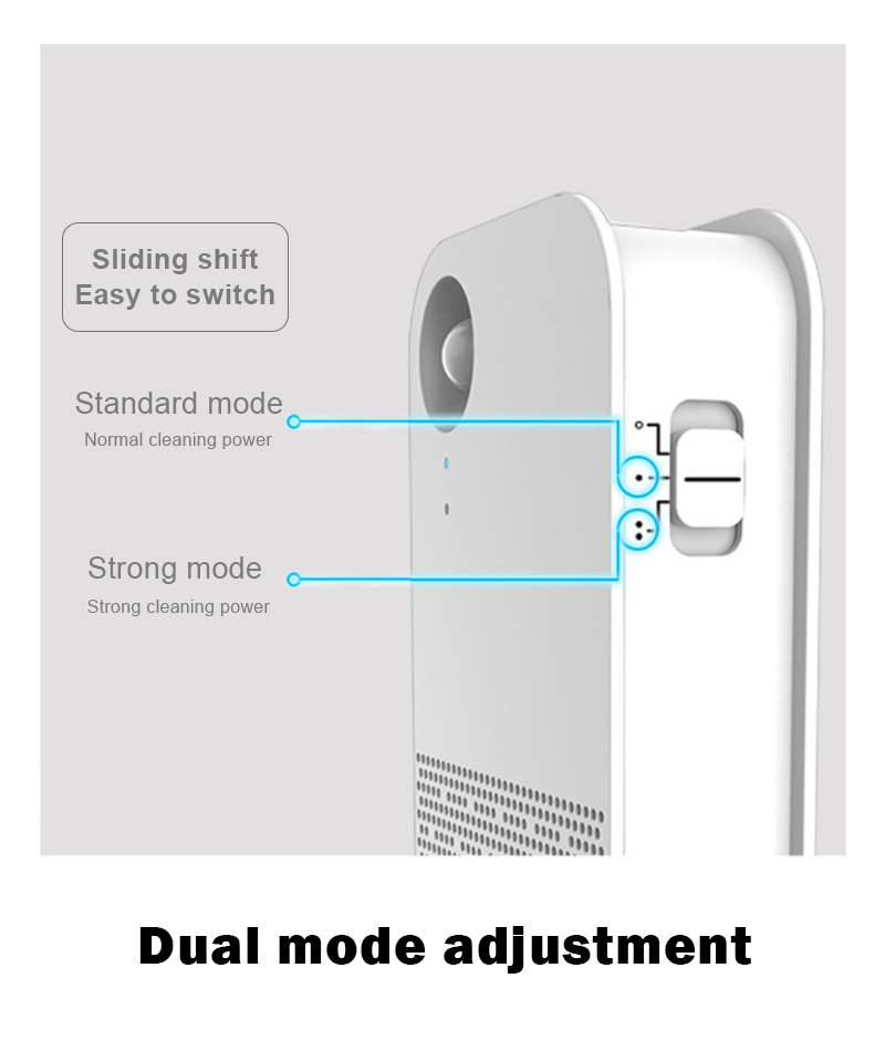 2 modes fordeodorization