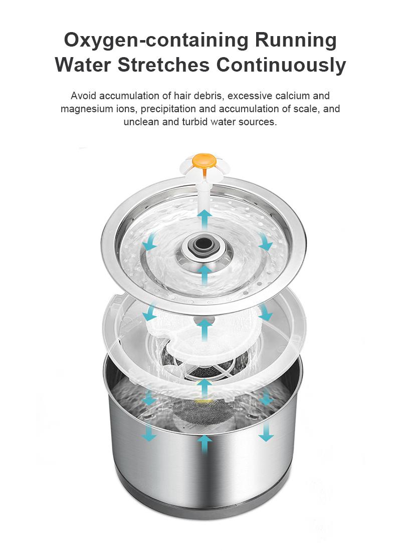 pet water dispenser details 5