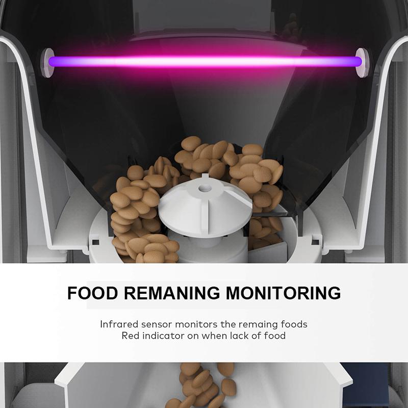 food remaning monitoring